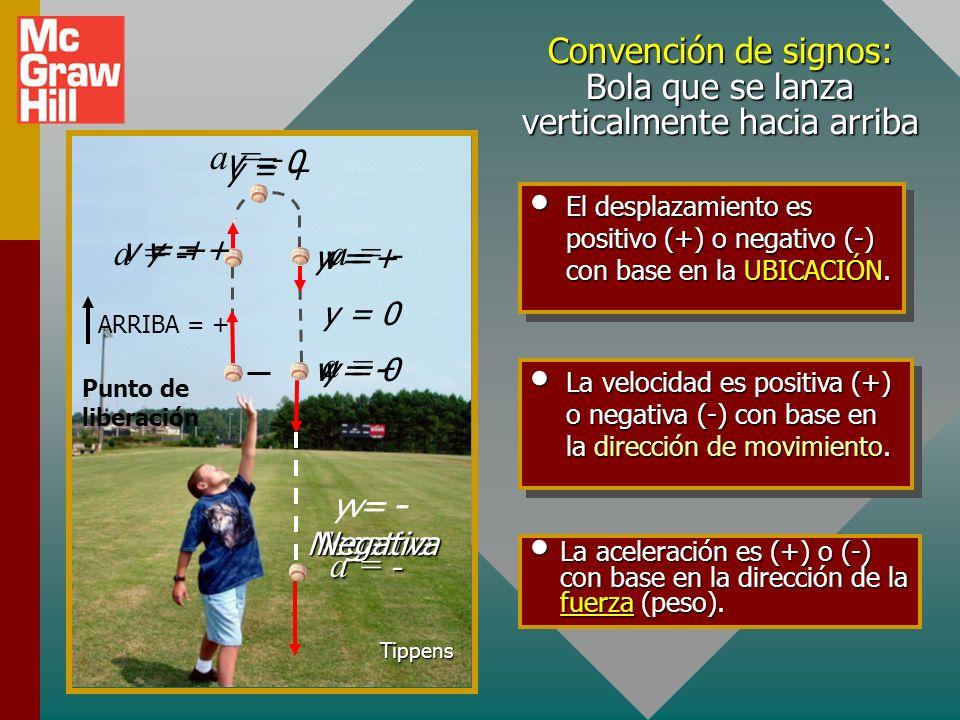 Convención de signos: Bola que se lanza verticalmente hacia arriba