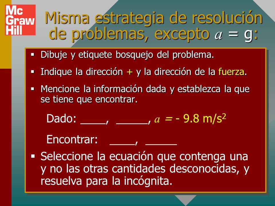Misma estrategia de resolución de problemas, excepto a = g: