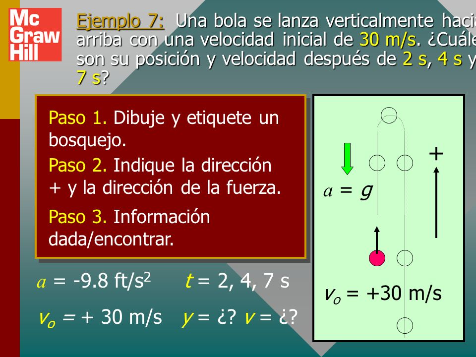 + a = g a = -9.8 ft/s2 t = 2, 4, 7 s vo = + 30 m/s y = ¿ v = ¿