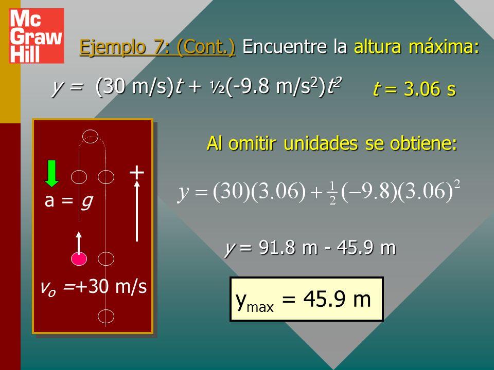 Ejemplo 7: (Cont.) Encuentre la altura máxima: