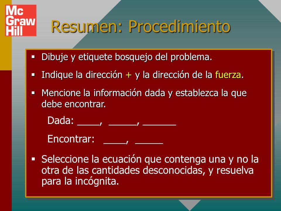 Resumen: Procedimiento