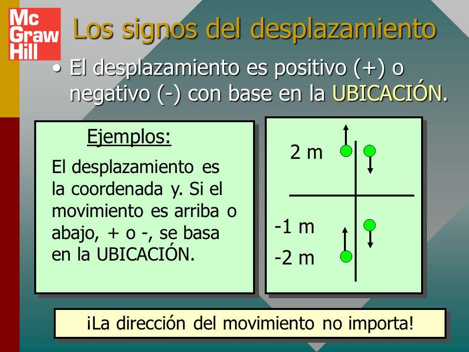 Los signos del desplazamiento