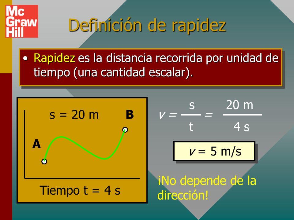 Definición de rapidez v = = s t 20 m 4 s A B s = 20 m v = 5 m/s