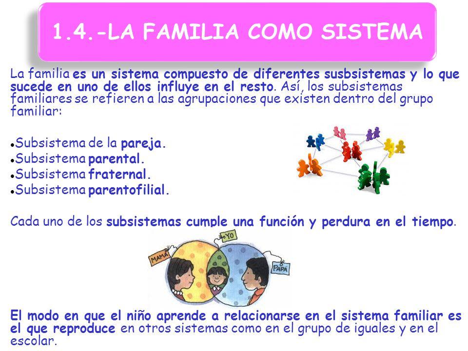 1.4.-LA FAMILIA COMO SISTEMA