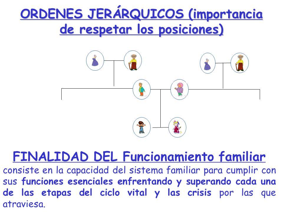 ORDENES JERÁRQUICOS (importancia de respetar los posiciones)
