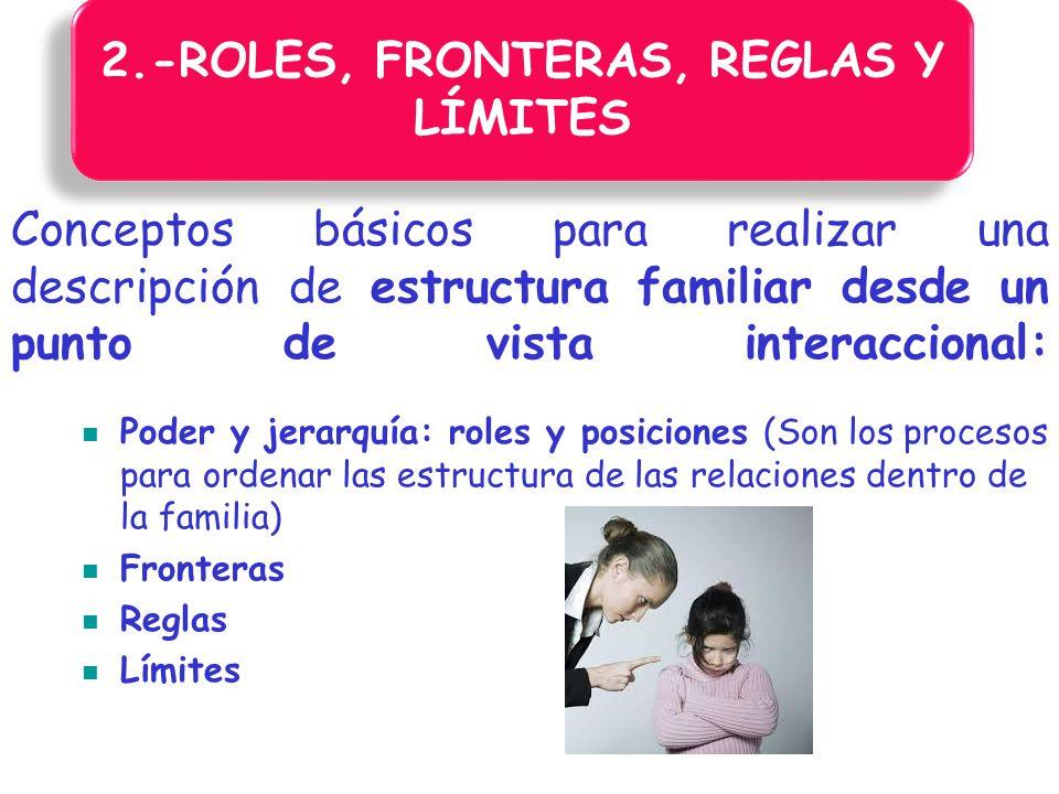 2.-ROLES, FRONTERAS, REGLAS Y LÍMITES