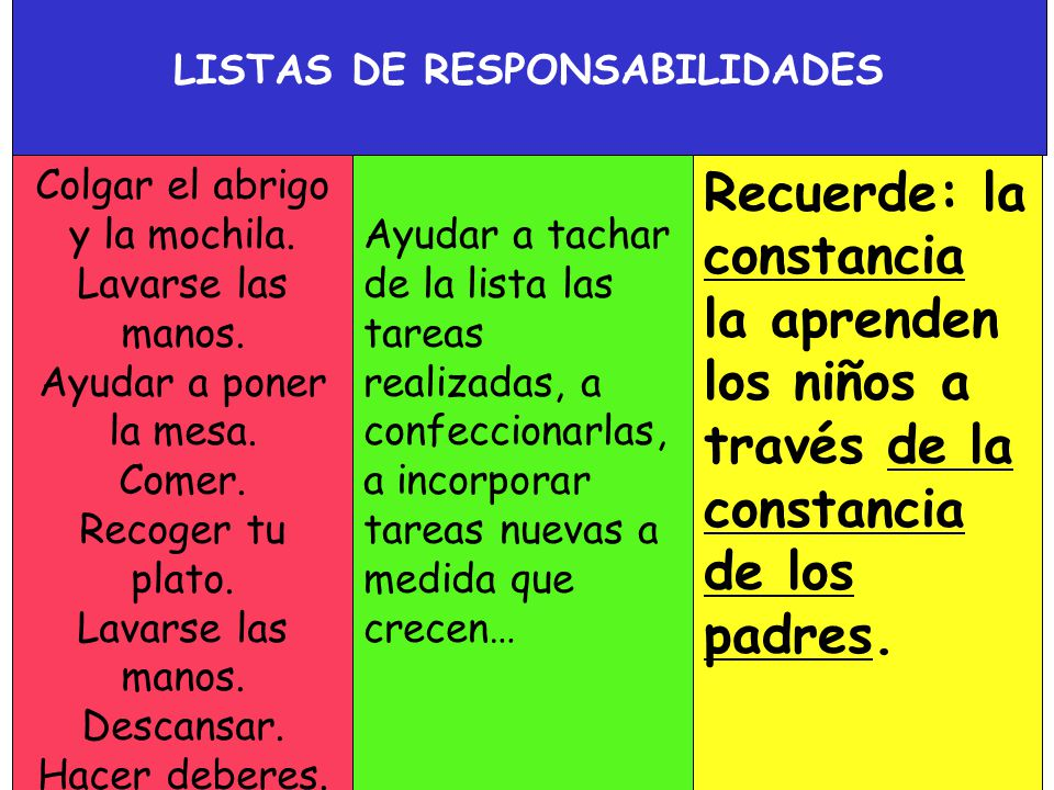 LISTAS DE RESPONSABILIDADES