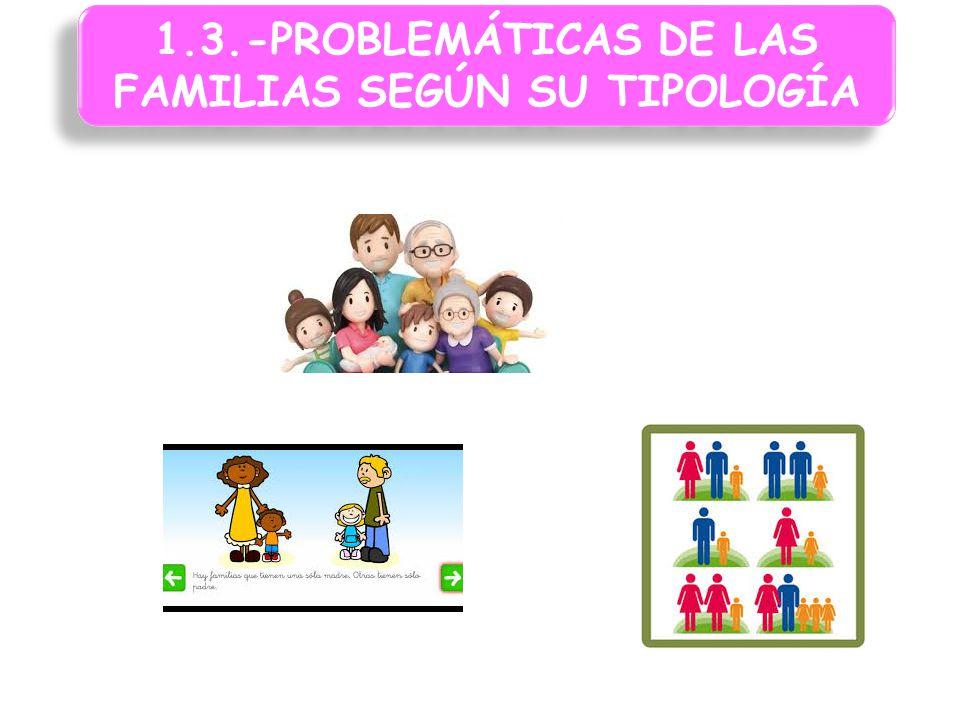 1.3.-PROBLEMÁTICAS DE LAS FAMILIAS SEGÚN SU TIPOLOGÍA