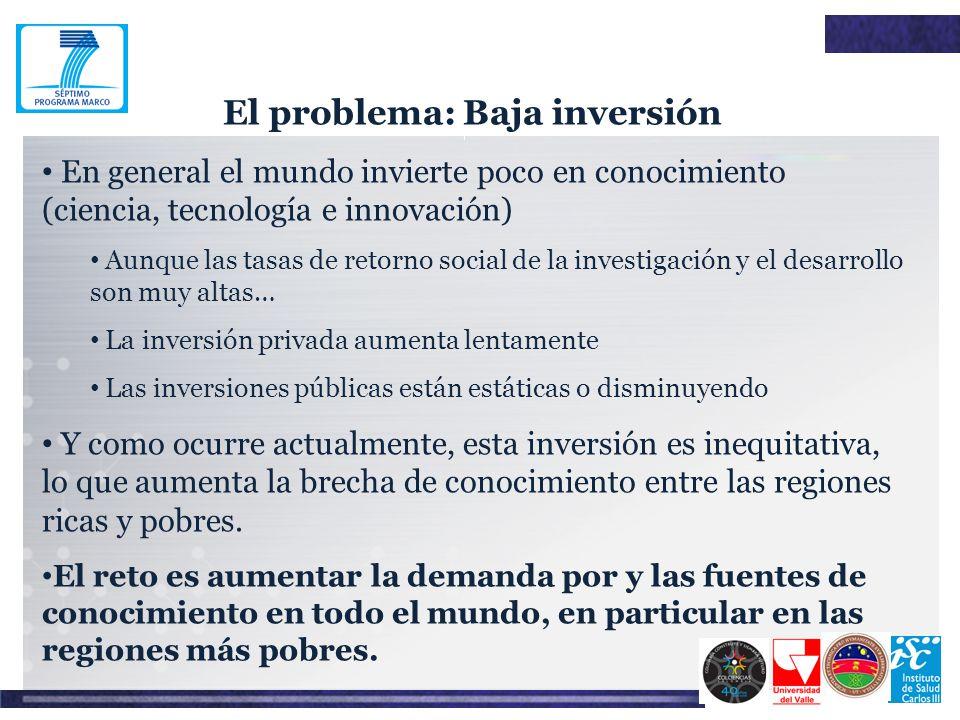 El problema: Baja inversión