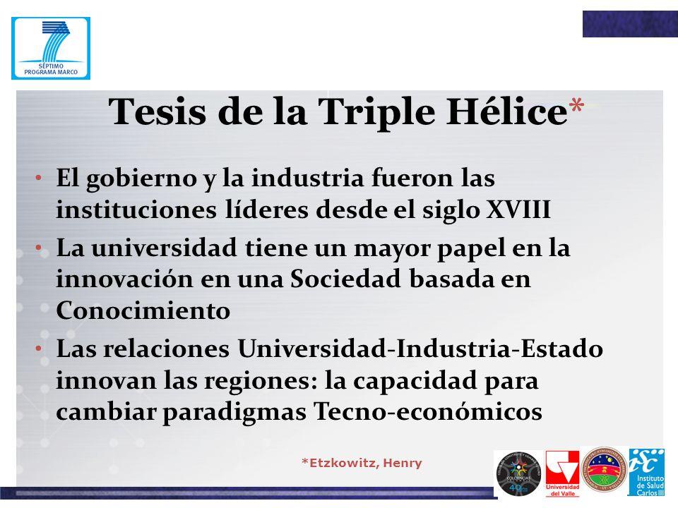 Tesis de la Triple Hélice*