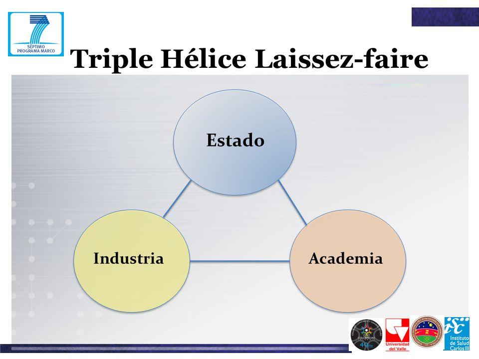 Triple Hélice Laissez-faire
