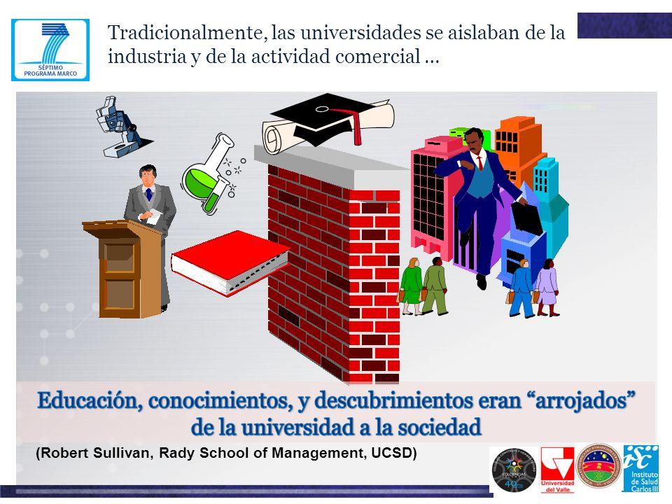 Tradicionalmente, las universidades se aislaban de la industria y de la actividad comercial …