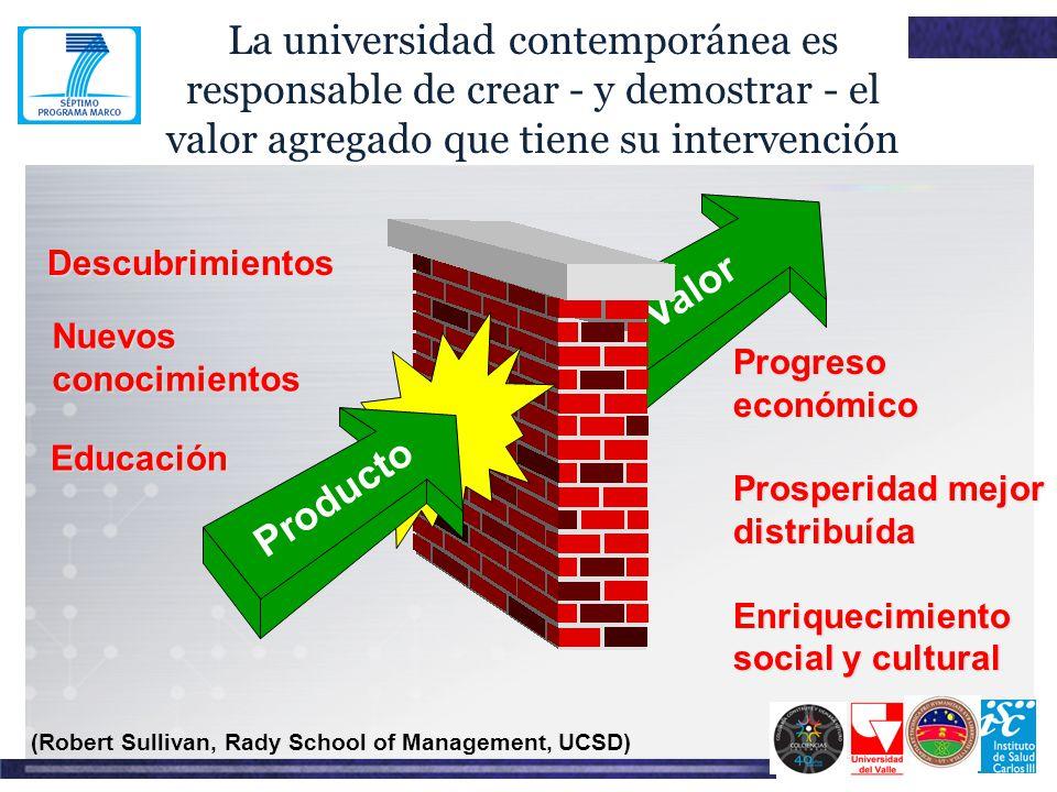La universidad contemporánea es responsable de crear - y demostrar - el valor agregado que tiene su intervención