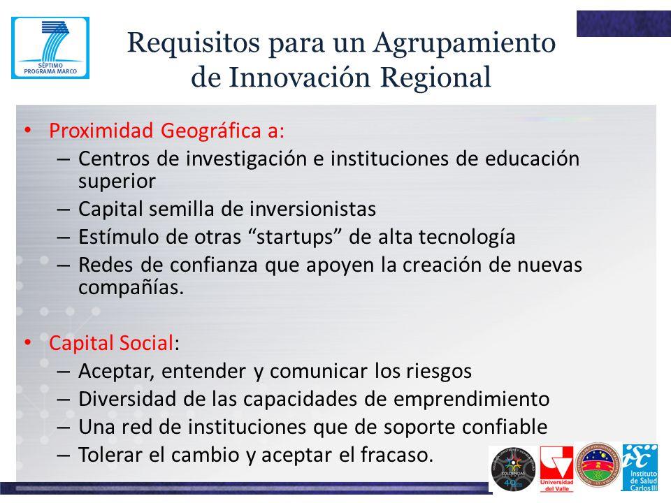 Requisitos para un Agrupamiento de Innovación Regional