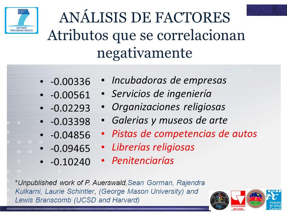 ANÁLISIS DE FACTORES Atributos que se correlacionan negativamente