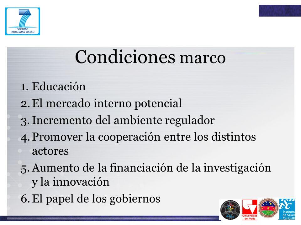 Condiciones marco Educación El mercado interno potencial