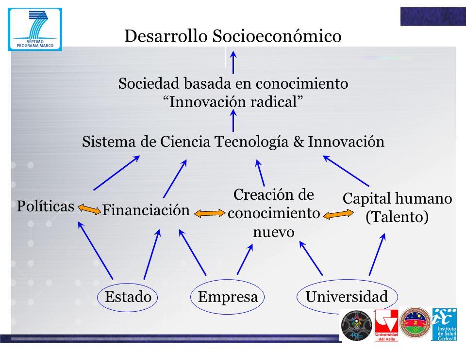 Desarrollo Socioeconómico