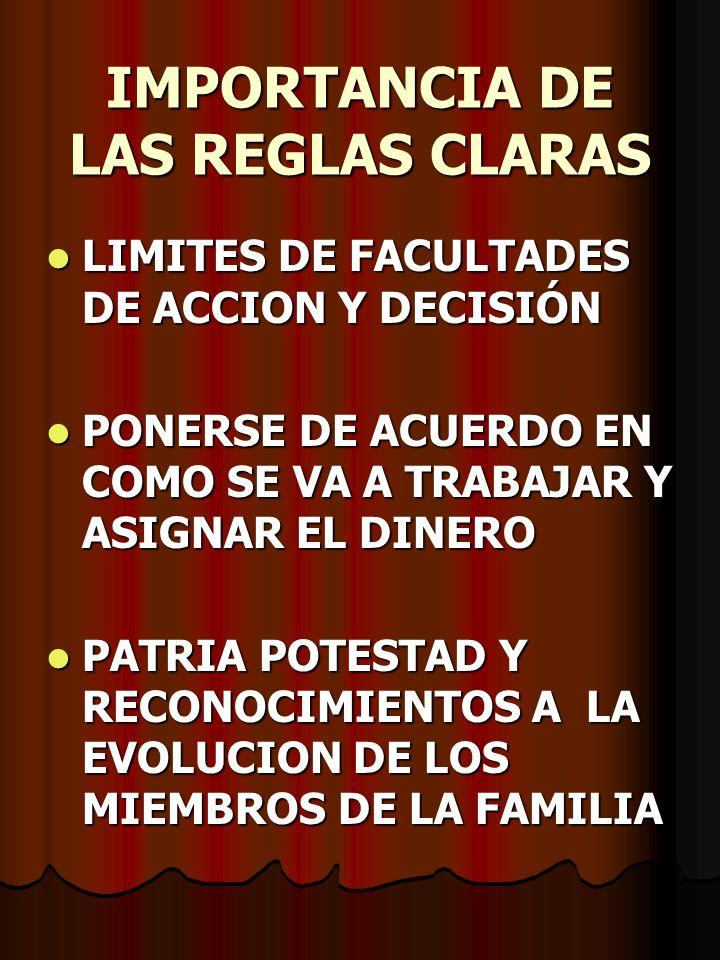 IMPORTANCIA DE LAS REGLAS CLARAS