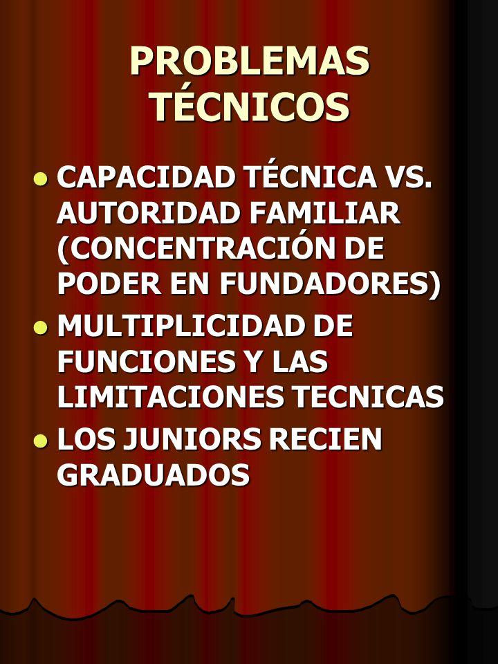 PROBLEMAS TÉCNICOS CAPACIDAD TÉCNICA VS. AUTORIDAD FAMILIAR (CONCENTRACIÓN DE PODER EN FUNDADORES)