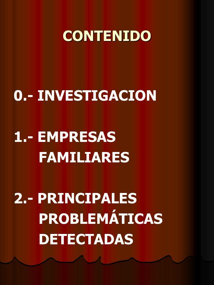 CONTENIDO 0.- INVESTIGACION 1.- EMPRESAS FAMILIARES 2.- PRINCIPALES PROBLEMÁTICAS DETECTADAS