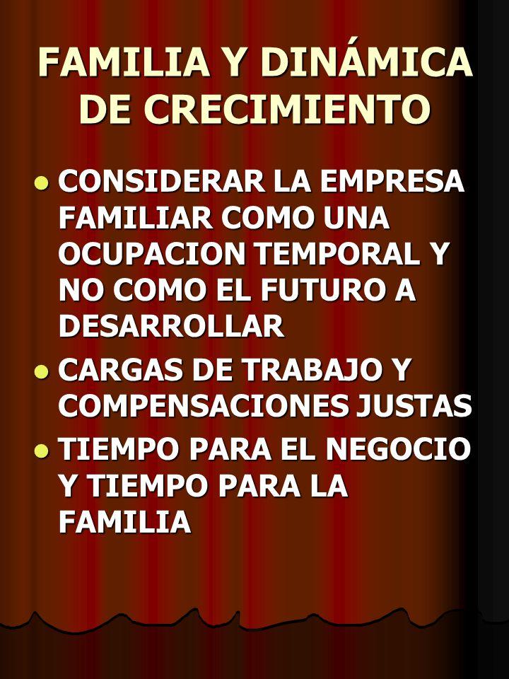 FAMILIA Y DINÁMICA DE CRECIMIENTO