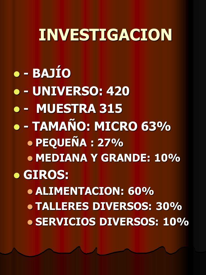 INVESTIGACION - BAJÍO - UNIVERSO: 420 - MUESTRA 315