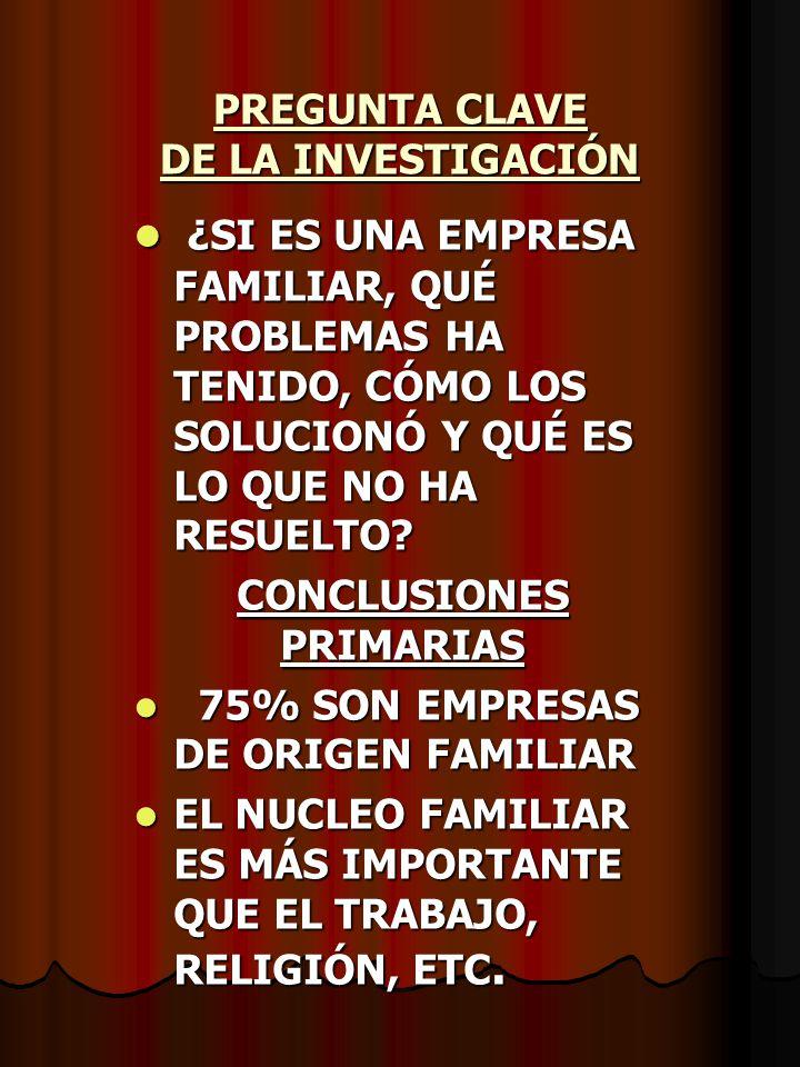 PREGUNTA CLAVE DE LA INVESTIGACIÓN