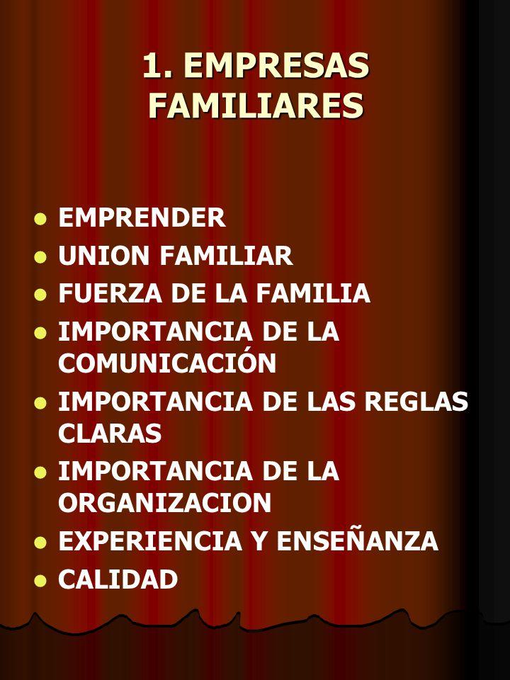 1. EMPRESAS FAMILIARES EMPRENDER UNION FAMILIAR FUERZA DE LA FAMILIA