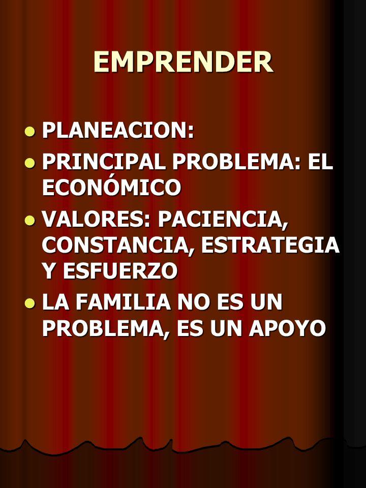 EMPRENDER PLANEACION: PRINCIPAL PROBLEMA: EL ECONÓMICO