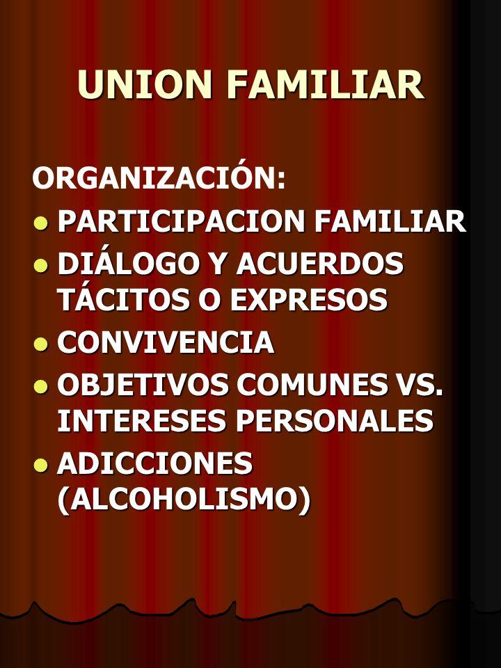 UNION FAMILIAR ORGANIZACIÓN: PARTICIPACION FAMILIAR