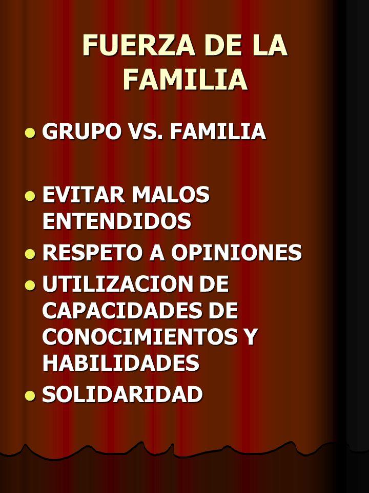 FUERZA DE LA FAMILIA GRUPO VS. FAMILIA EVITAR MALOS ENTENDIDOS