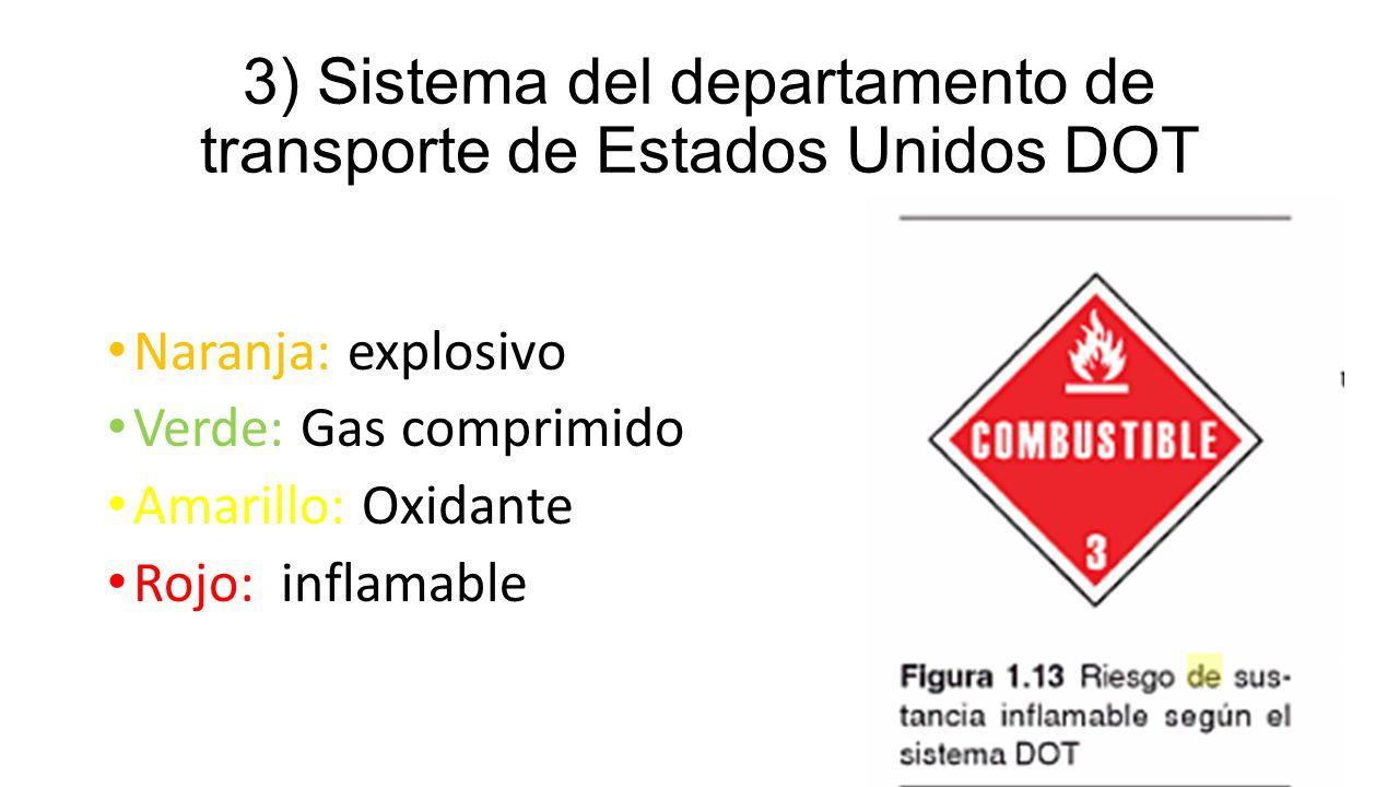 3) Sistema del departamento de transporte de Estados Unidos DOT