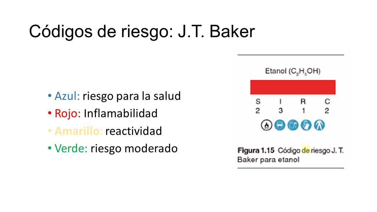 Códigos de riesgo: J.T. Baker