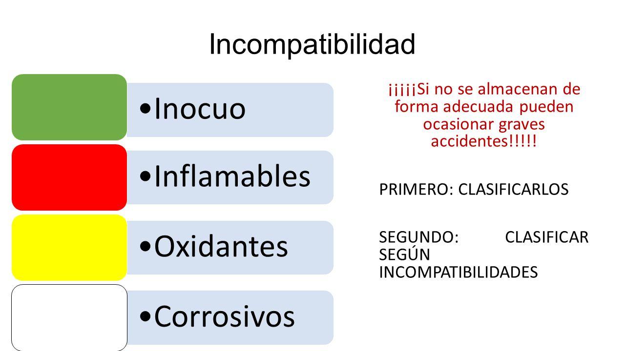 Inocuo Inflamables Oxidantes Corrosivos Incompatibilidad