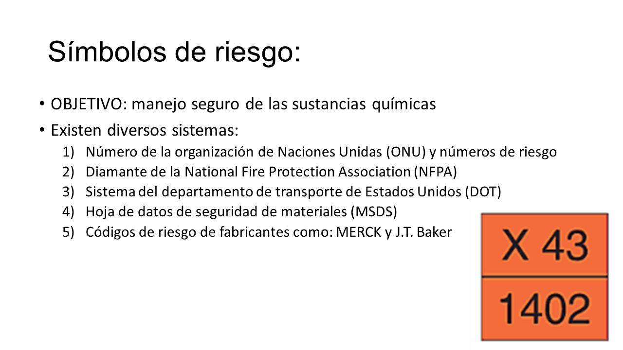 Símbolos de riesgo: OBJETIVO: manejo seguro de las sustancias químicas