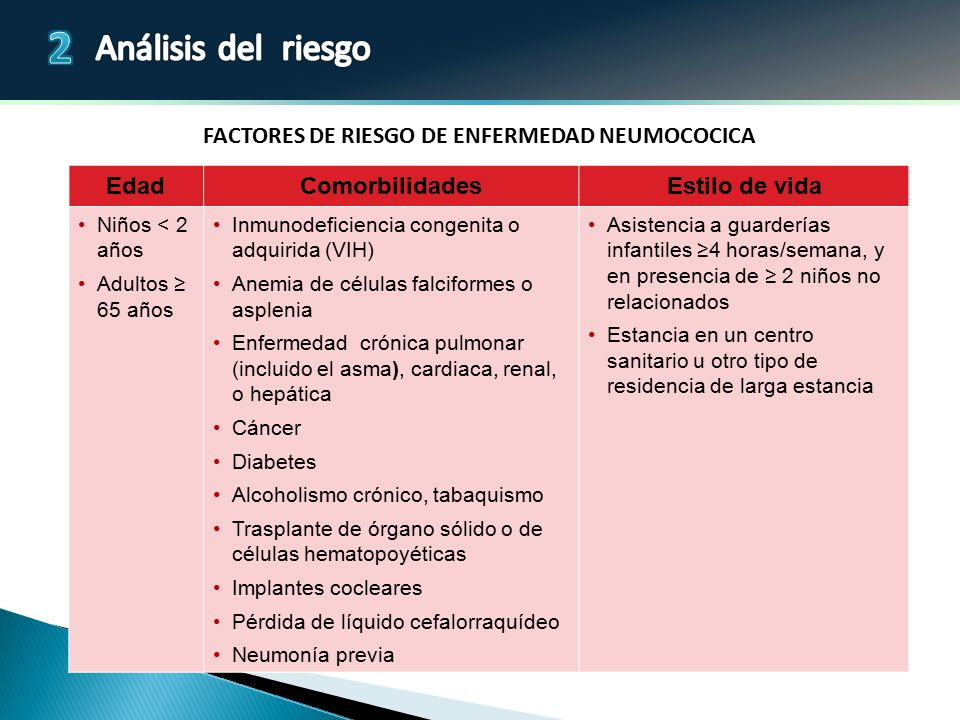 FACTORES DE RIESGO DE ENFERMEDAD NEUMOCOCICA