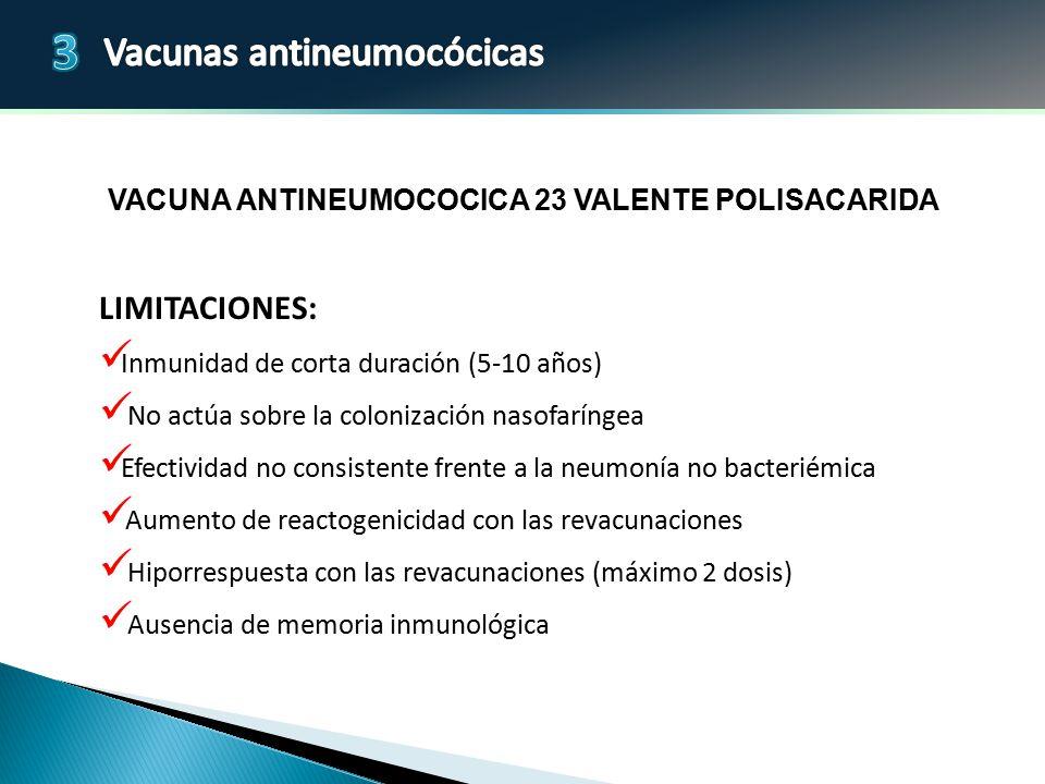 Vacuna antineumococica 23 valente polisacArida