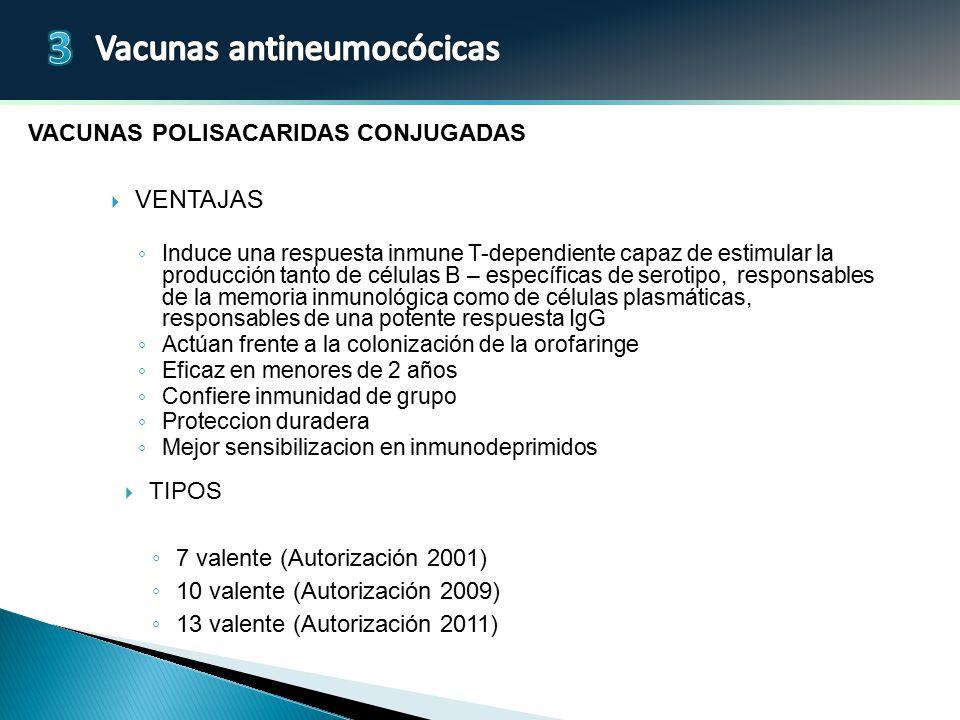 VENTAJAS Vacunas polisacAridas conjugadas TIPOS