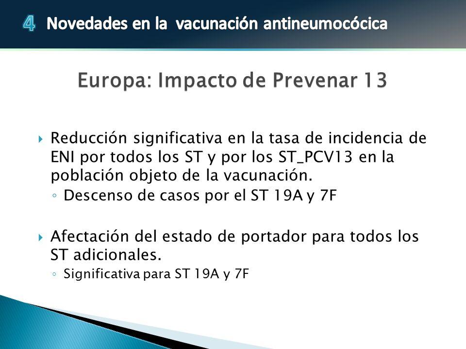 Europa: Impacto de Prevenar 13