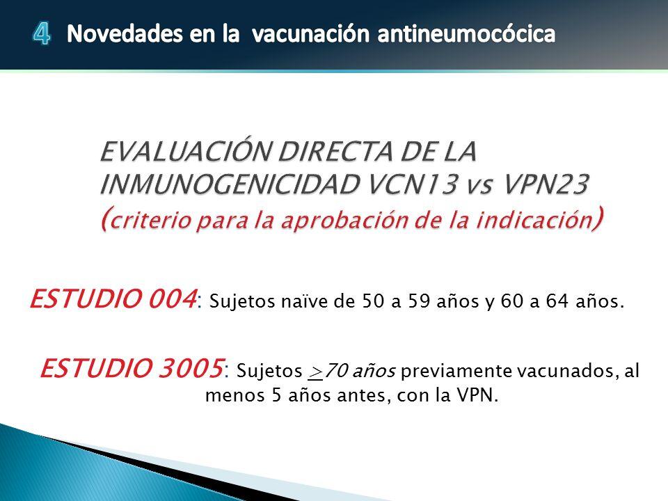 EVALUACIÓN DIRECTA DE LA INMUNOGENICIDAD VCN13 vs VPN23 (criterio para la aprobación de la indicación)