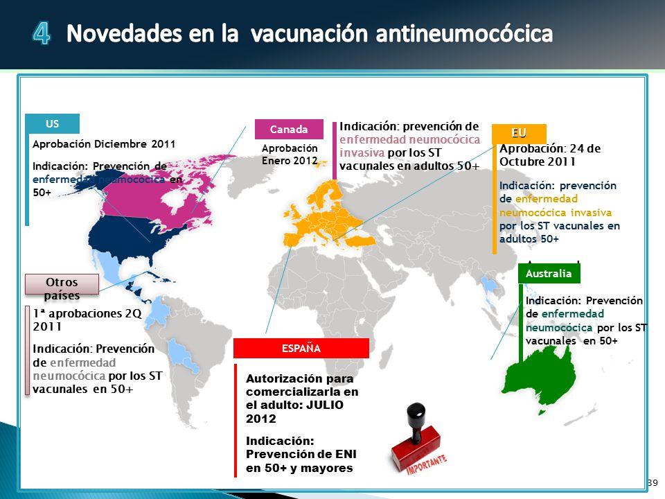US Canada. Indicación: prevención de enfermedad neumocócica invasiva por los ST vacunales en adultos 50+