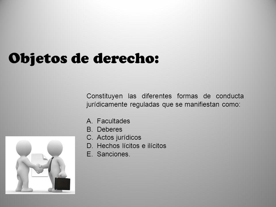 Objetos de derecho: Constituyen las diferentes formas de conducta jurídicamente reguladas que se manifiestan como: