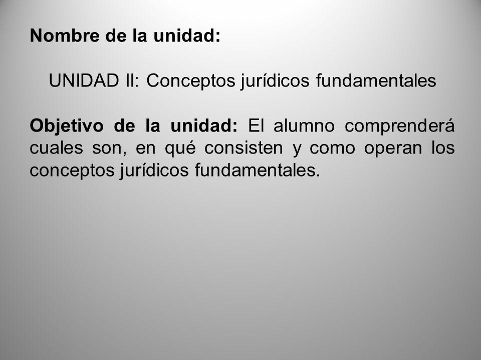 UNIDAD II: Conceptos jurídicos fundamentales