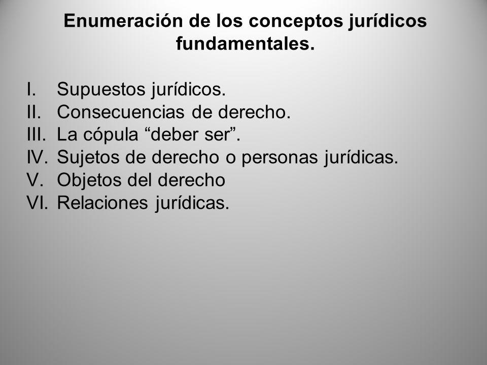 Enumeración de los conceptos jurídicos fundamentales.