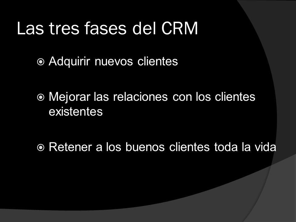 Las tres fases del CRM Adquirir nuevos clientes