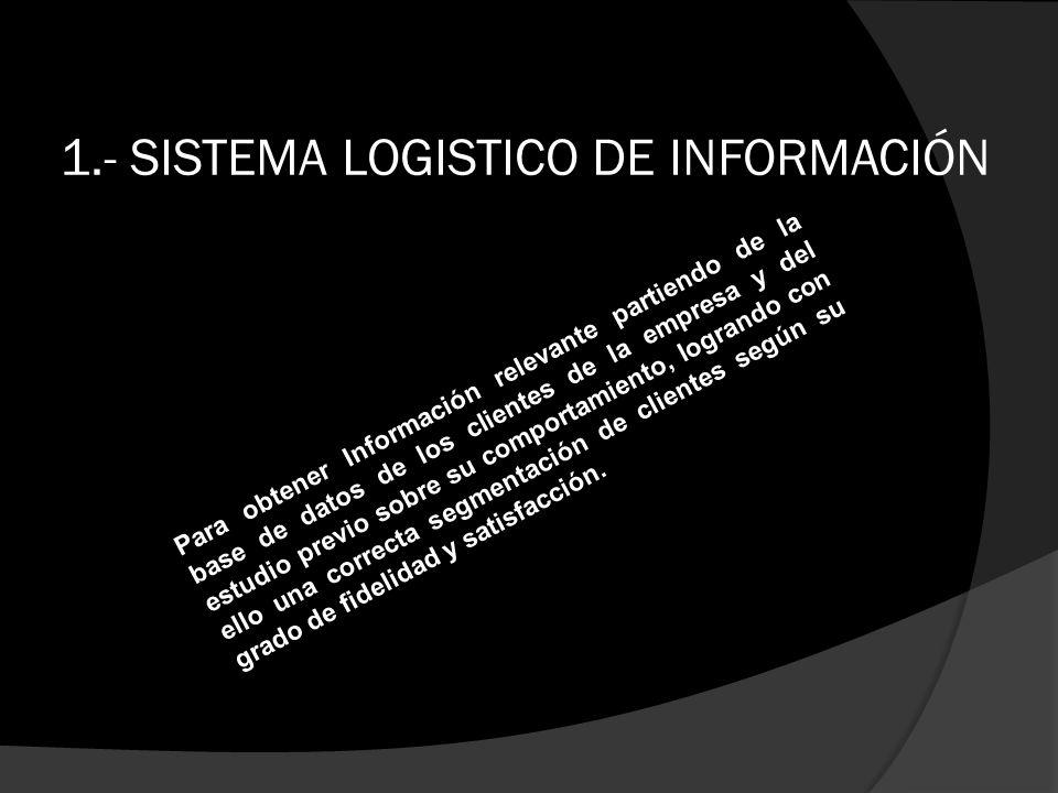 1.- SISTEMA LOGISTICO DE INFORMACIÓN