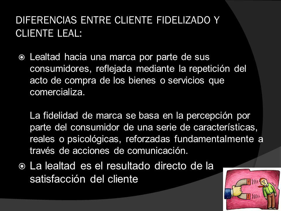DIFERENCIAS ENTRE CLIENTE FIDELIZADO Y CLIENTE LEAL: