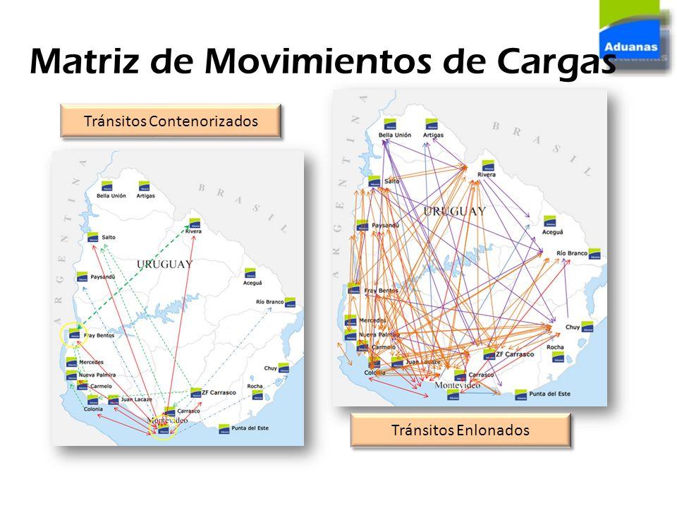 Matriz de Movimientos de Cargas