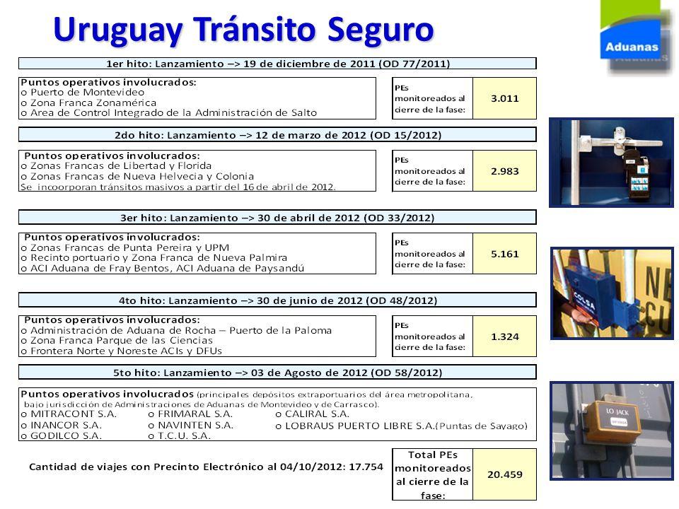 Uruguay Tránsito Seguro