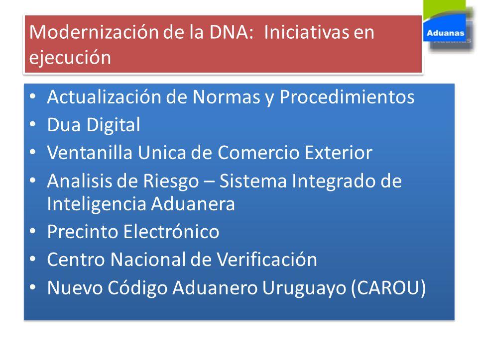 Modernización de la DNA: Iniciativas en ejecución